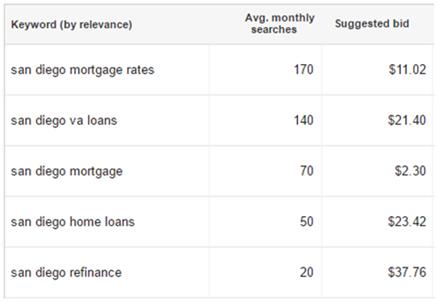 mortgage-data