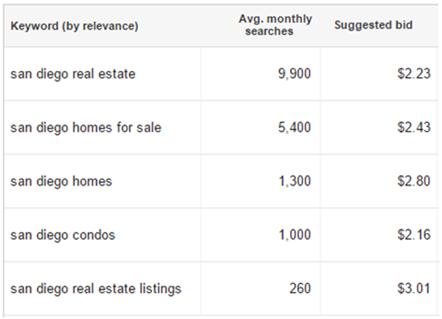 real-estate-data