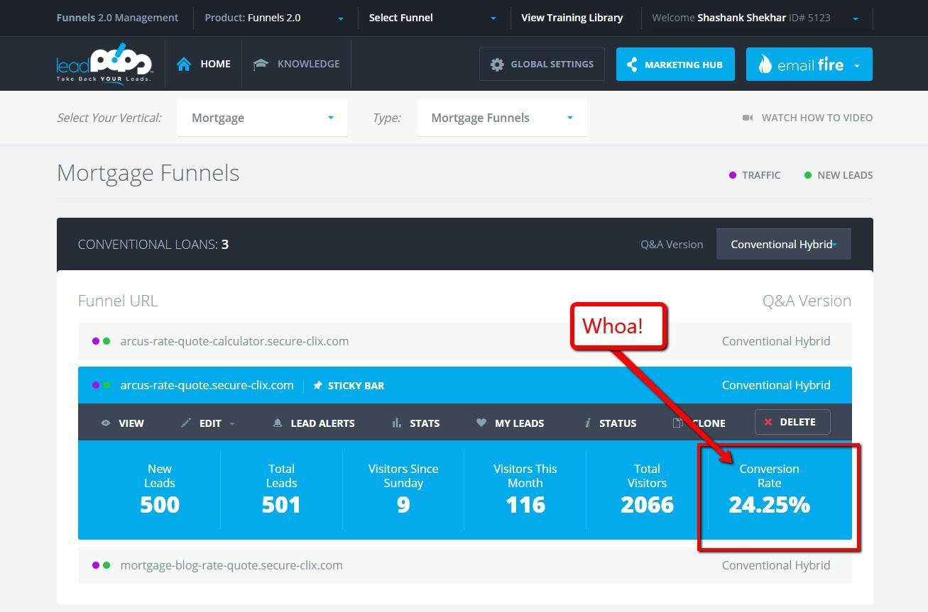 Crazy leadPops Client Results, Starring Shashank Shekhar